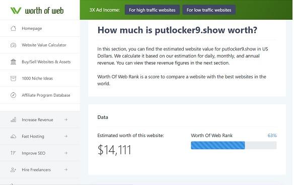 putlocker9 estimated worth